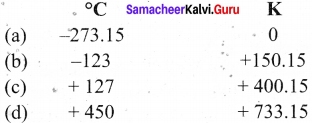 Samacheer Kalvi 7th Science Solutions Term 2 Chapter 1 Heat and Temperature image - 1