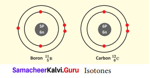 Samacheer Kalvi 9th Science Solutions Chapter 11 Atomic Structure 1