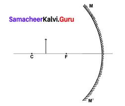 Samacheer Kalvi 9th Science Solutions Chapter 6 Light 1