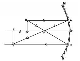 Samacheer Kalvi 9th Science Solutions Chapter 6 Light 4
