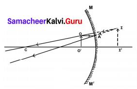 Samacheer Kalvi 9th Science Solutions Chapter 6 Light 5