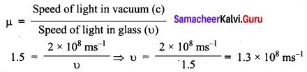 Samacheer Kalvi 9th Science Solutions Chapter 6 Light 9
