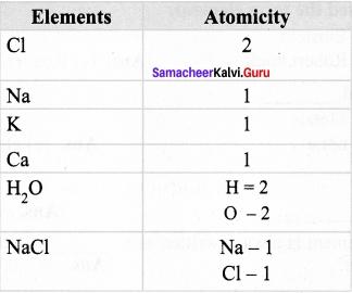 Samacheer Kalvi 7th Science Solutions Term 1 Chapter 3 Matter Around Us
