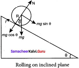 Samacheer Kalvi 11th Physics Solution C