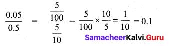 Samacheer Kalvi 7th Maths Solutions Term 3 Chapter 1 Number System 1.4 16