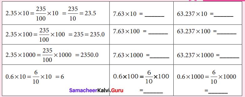 Samacheer Kalvi 7th Maths Solutions Term 3 Chapter 1 Number System Intext Questions 10