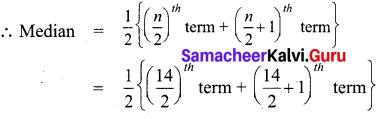 Samacheer Kalvi 7th Maths Solutions Term 3 Chapter 5 Statistics Ex 5.3 2