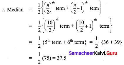 Samacheer Kalvi 7th Maths Solutions Term 3 Chapter 5 Statistics Ex 5.3 4