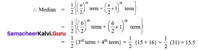 Samacheer Kalvi 7th Maths Solutions Term 3 Chapter 5 Statistics Ex 5.4 3