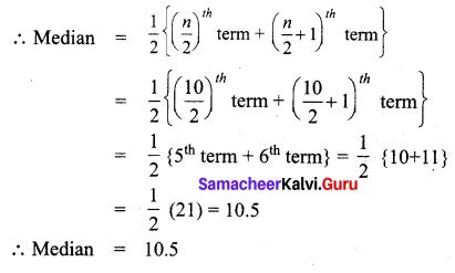 Samacheer Kalvi 7th Maths Solutions Term 3 Chapter 5 Statistics Intext Questions 10
