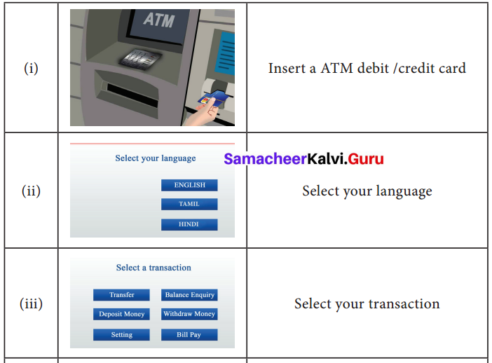 Samacheer Kalvi 7th Maths Solutions Term 3 Chapter 6 Information Processing Ex 6.1 3