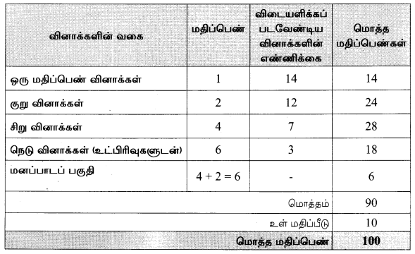 12th Tamil Model Question Papers Tamil Nadu Design