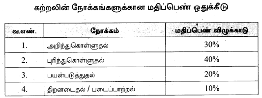 Samacheer Kalvi 10th Tamil Model Question Papers Tamil Nadu 1