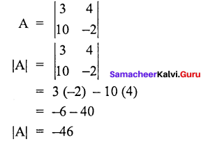 Samacheer Kalvi 11th Economics Solutions Chapter 12 Mathematical Methods for Economics