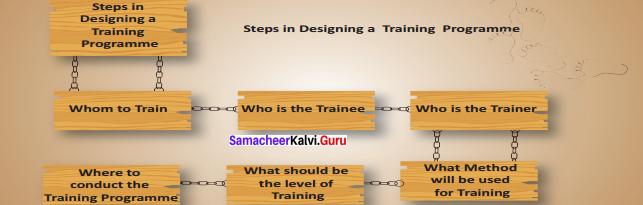 Samacheer Kalvi 12th Commerce Solutions Chapter 12 Employee Training Method