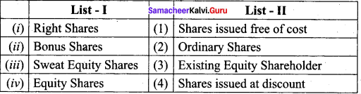 Samacheer Kalvi 12th Commerce Solutions Chapter 26 Companies Act 2013