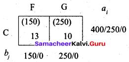 Samaacheer Kalvi 12th Business Maths Solutions Chapter 10 Operations Research Ex 10.1 68