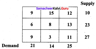 Samacheer Kalvi 12th Business Maths Solutions Chapter 10 Operations Research Additional Problems 8