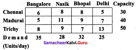 Samacheer Kalvi 12th Business Maths Solutions Chapter 10 Operations Research Ex 10.1 11