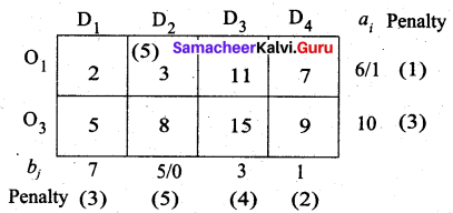 Samacheer Kalvi 12th Business Maths Solutions Chapter 10 Operations Research Ex 10.1 27
