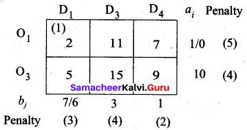 Samacheer Kalvi 12th Business Maths Solutions Chapter 10 Operations Research Ex 10.1 28