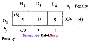Samacheer Kalvi 12th Business Maths Solutions Chapter 10 Operations Research Ex 10.1 29