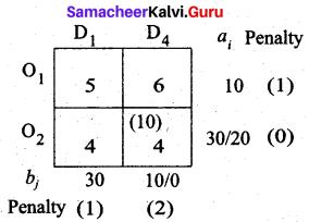 Samacheer Kalvi 12th Business Maths Solutions Chapter 10 Operations Research Ex 10.1 36