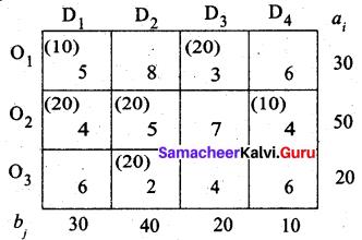 Samacheer Kalvi 12th Business Maths Solutions Chapter 10 Operations Research Ex 10.1 38