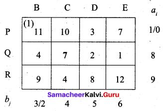Samacheer Kalvi 12th Business Maths Solutions Chapter 10 Operations Research Ex 10.1 41