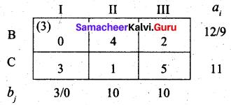 Samacheer Kalvi 12th Business Maths Solutions Chapter 10 Operations Research Ex 10.1 49