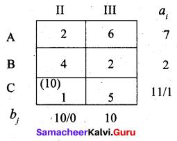 Samacheer Kalvi 12th Business Maths Solutions Chapter 10 Operations Research Ex 10.1 54
