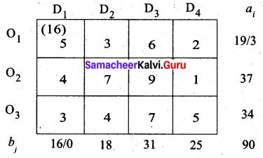 Samacheer Kalvi 12th Business Maths Solutions Chapter 10 Operations Research Ex 10.1 6