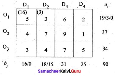 Samacheer Kalvi 12th Business Maths Solutions Chapter 10 Operations Research Ex 10.1 73