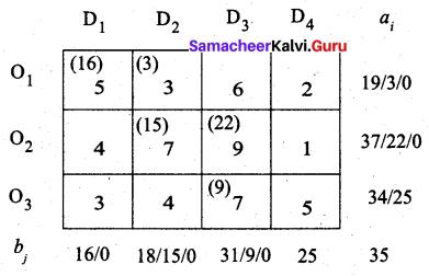 Samacheer Kalvi 12th Business Maths Solutions Chapter 10 Operations Research Ex 10.1 9