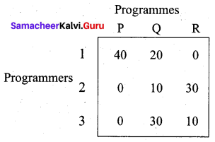 Samacheer Kalvi 12th Business Maths Solutions Chapter 10 Operations Research Ex 10.2 11