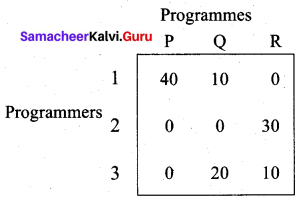 Samacheer Kalvi 12th Business Maths Solutions Chapter 10 Operations Research Ex 10.2 12
