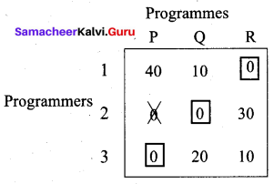 Samacheer Kalvi 12th Business Maths Solutions Chapter 10 Operations Research Ex 10.2 13