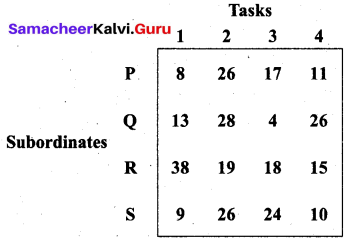 Samacheer Kalvi 12th Business Maths Solutions Chapter 10 Operations Research Ex 10.2 15