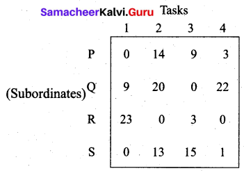 Samacheer Kalvi 12th Business Maths Solutions Chapter 10 Operations Research Ex 10.2 17