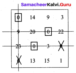 Samacheer Kalvi 12th Business Maths Solutions Chapter 10 Operations Research Ex 10.2 19