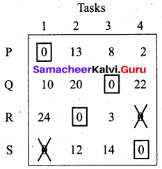 Samacheer Kalvi 12th Business Maths Solutions Chapter 10 Operations Research Ex 10.2 20