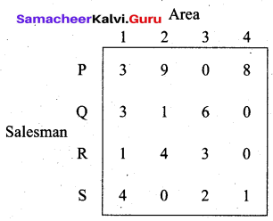 Samacheer Kalvi 12th Business Maths Solutions Chapter 10 Operations Research Ex 10.2 23