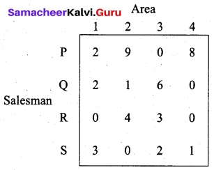 Samacheer Kalvi 12th Business Maths Solutions Chapter 10 Operations Research Ex 10.2 24