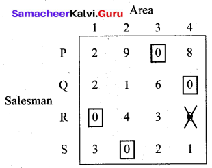 Samacheer Kalvi 12th Business Maths Solutions Chapter 10 Operations Research Ex 10.2 25