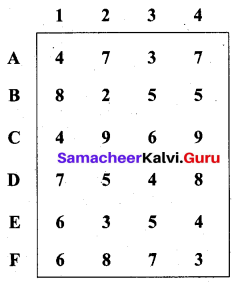 Samacheer Kalvi 12th Business Maths Solutions Chapter 10 Operations Research Ex 10.2 27