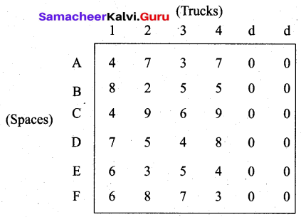 Samacheer Kalvi 12th Business Maths Solutions Chapter 10 Operations Research Ex 10.2 28