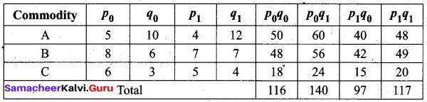 Samacheer Kalvi 12th Business Maths Solutions Chapter 9 Applied Statistics Additional Problems III Q1.1