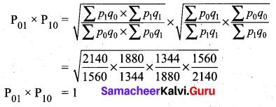 Samacheer Kalvi 12th Business Maths Solutions Chapter 9 Applied Statistics Ex 9.2 24