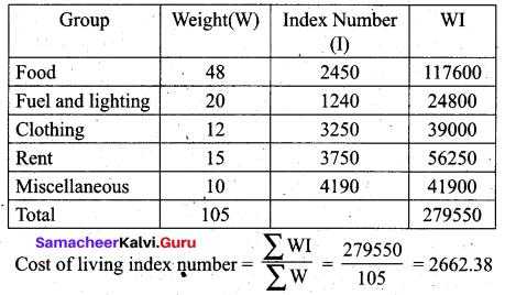Samacheer Kalvi 12th Business Maths Solutions Chapter 9 Applied Statistics Ex 9.2 34