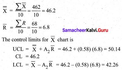 Samacheer Kalvi 12th Business Maths Solutions Chapter 9 Applied Statistics Ex 9.3 11
